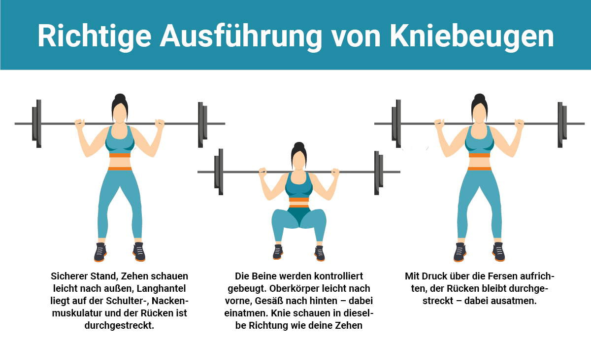 How-to: Kniebeugen