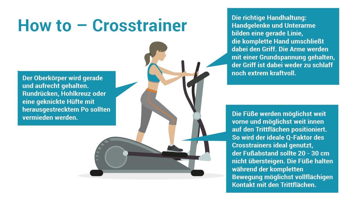 Wie trainiert man richtig mit dem Crosstrainer?
