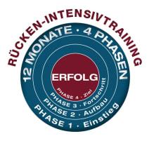 Dr. WOLFF Rückenkompetenz-Zentrum - Direkt vom Hersteller!