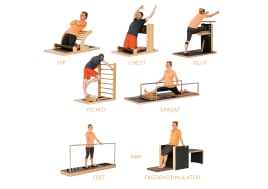 five circuit 6 machines five basic & fascial stimulation (example for beginners)